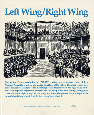 Left Wing/Right Wing - Political History Poster by Ricardo Levins Morales